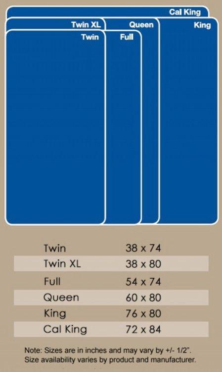 mattress size chart mattress sizes