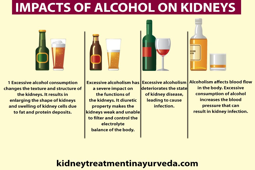 Can You Drink Alcohol With A Kidney Infection Kidney Infection Kidney Treatment Kidney