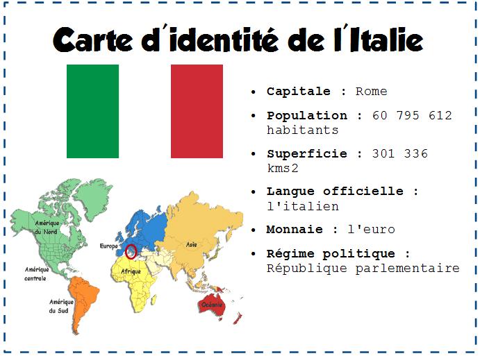 Nouvelle Carte Identite Italienne.Carte D Identite Italie Projets A Essayer Carte D