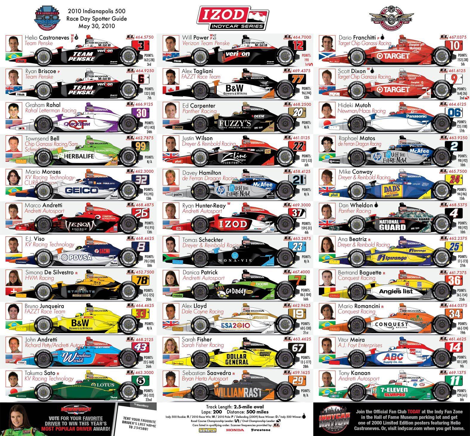 formula 1 champion in 2009