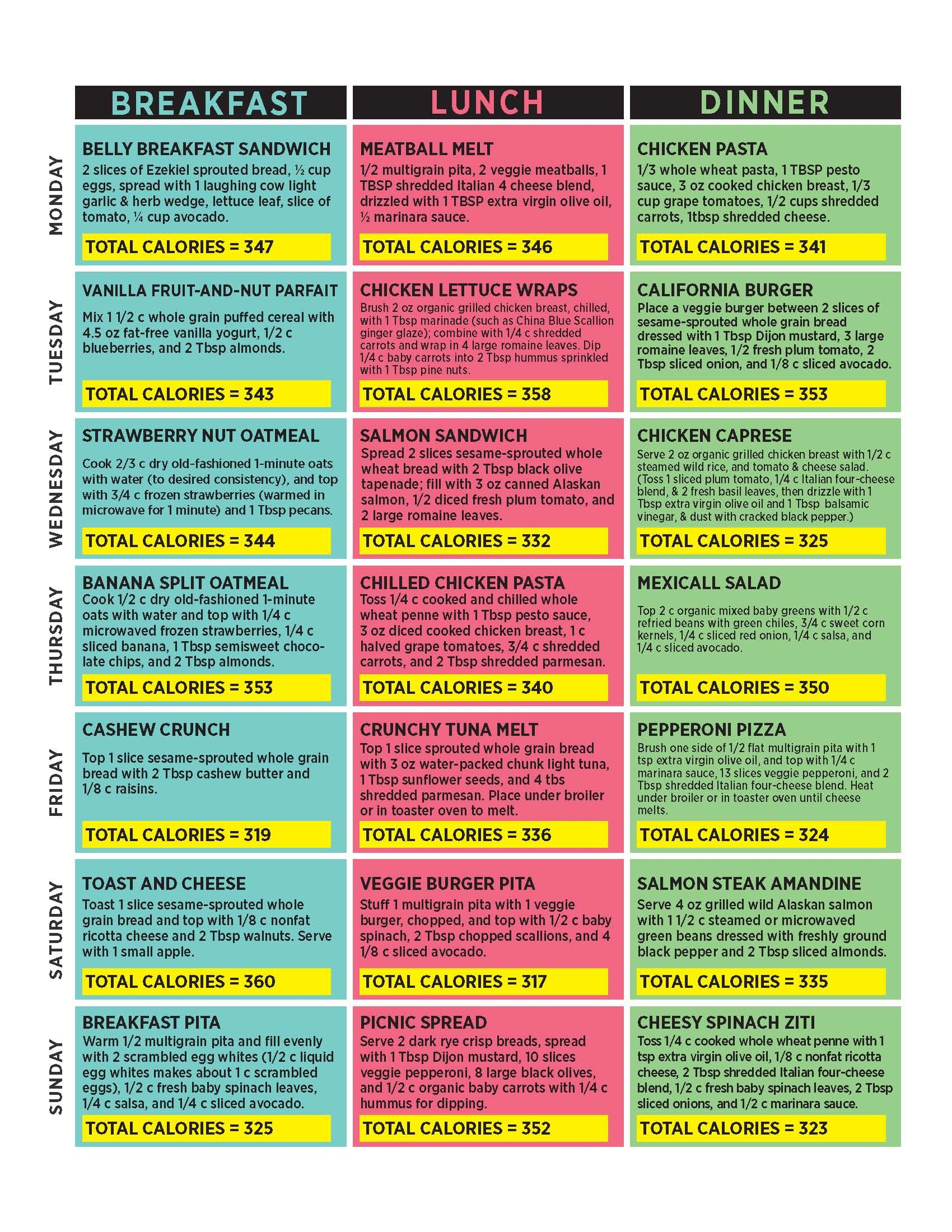700 calories a day diet meal plan