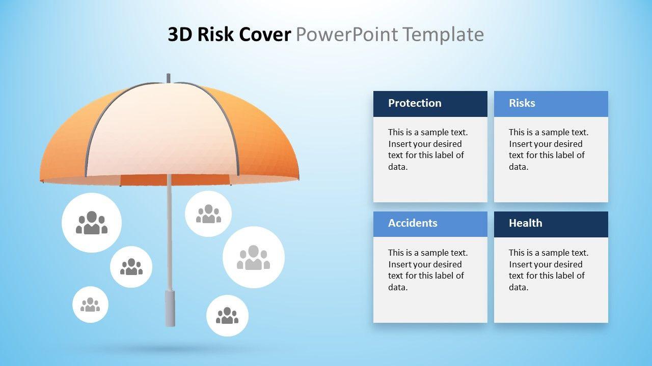 3d Risk Coverage Powerpoint Template Slidemodel Powerpoint