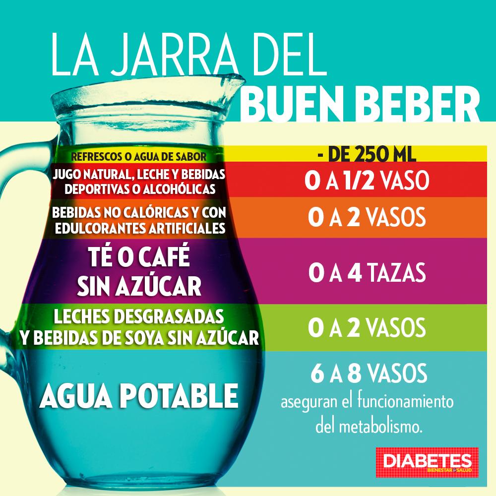 peligros del alcohol y la diabetes tipo 1