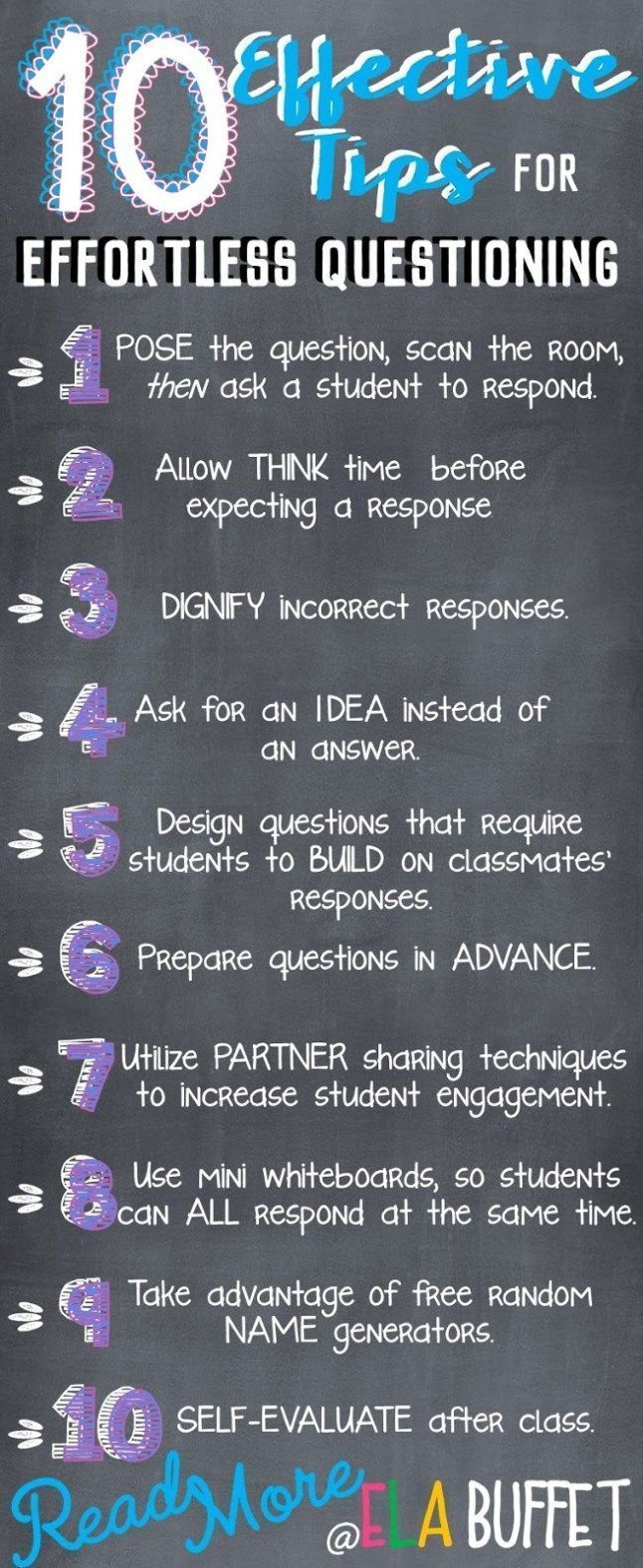 10 Tips for Successful Questioning | Teaching methods, Effective teaching, This or that questions