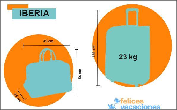 nueva llegada apariencia elegante famosa marca de diseñador Resultado de imagen para PESO MALETAS DE IBERIA | Vuelos ...