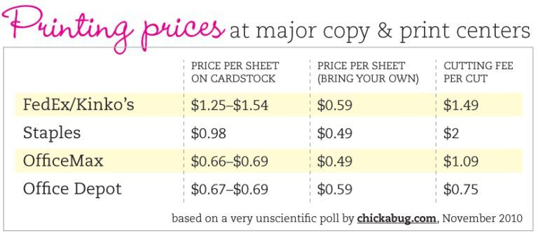 Chickabug Printing Prices Best Kinkos Color Copies Cost Per Page Price Chart Printing Prices Diy Prints