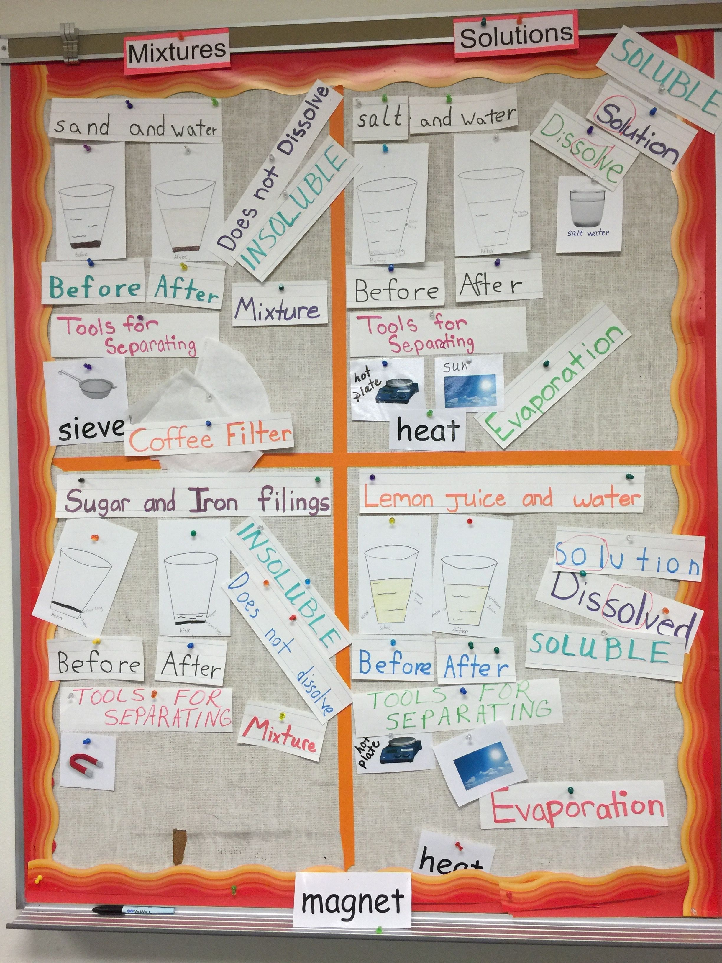 Science TEKS 55 CD Science Interactive Word Walls Pinterest