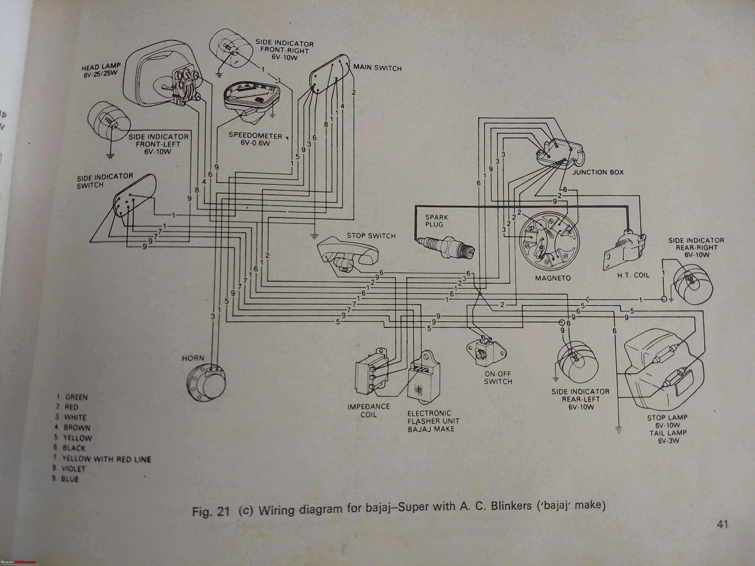 Hero Honda Splendor Engine Diagram Pdf In 2020 Diagram Design Hero Engineering