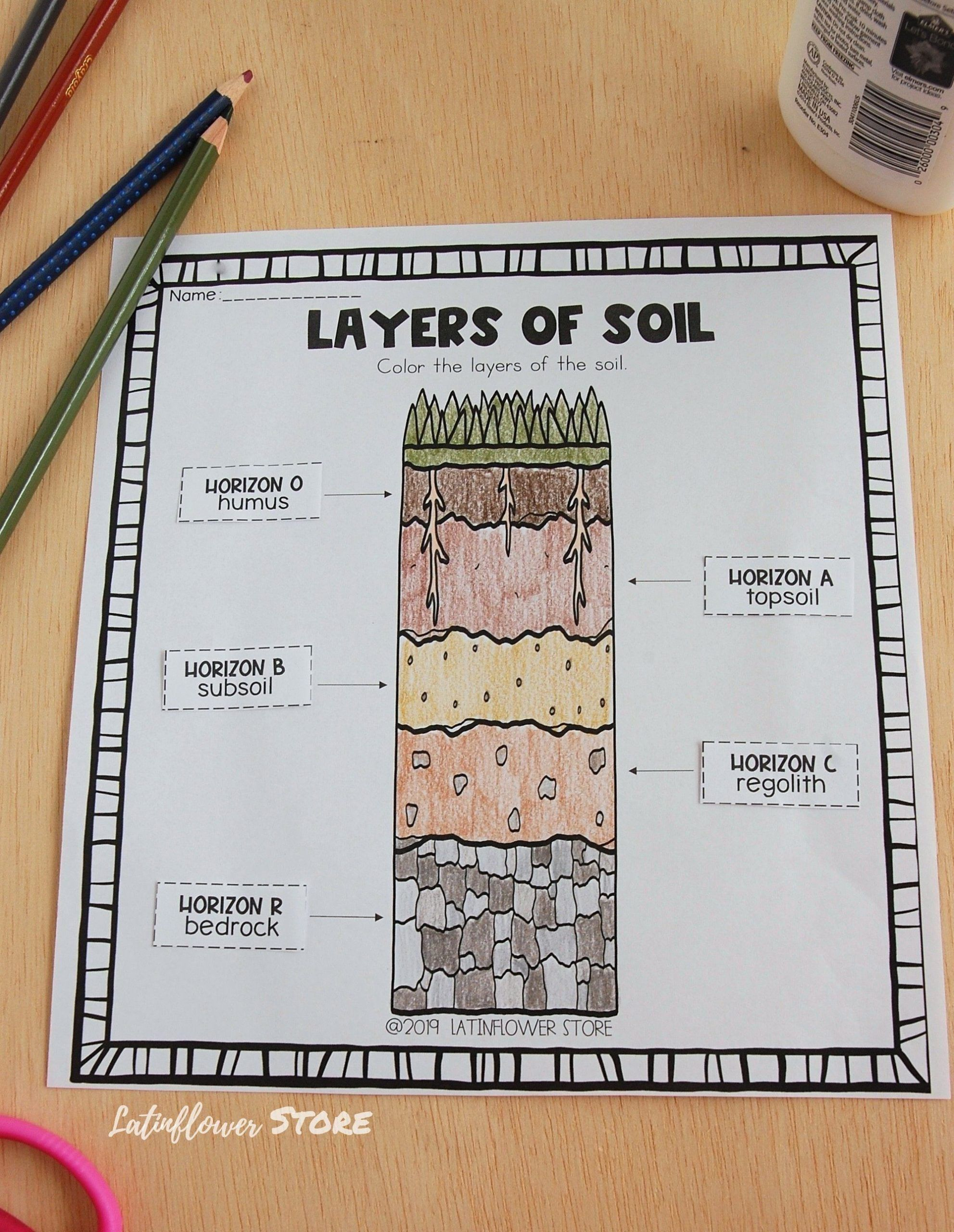 Soil Worksheet 3rd Grade Soil Interactive Notebook In 2020 Interactive Notebooks Middle School Science Experiments Science Experiments Kids
