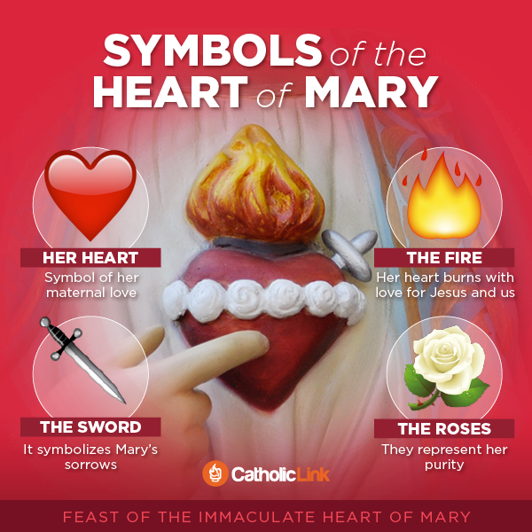 The Deep Meaning Of The 4 Symbols Of The Immaculate Heart Of Mary Mary Catholic Catholic Symbols Blessed Virgin Mary