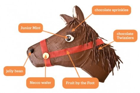 DIY Horse cake Make a horse birthday cake with Fruit by the Foot
