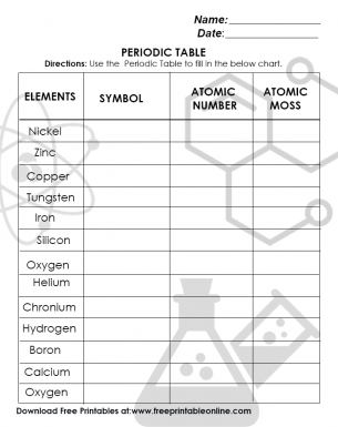 Periodic Table Questionnaire   Middle School Worksheet ...