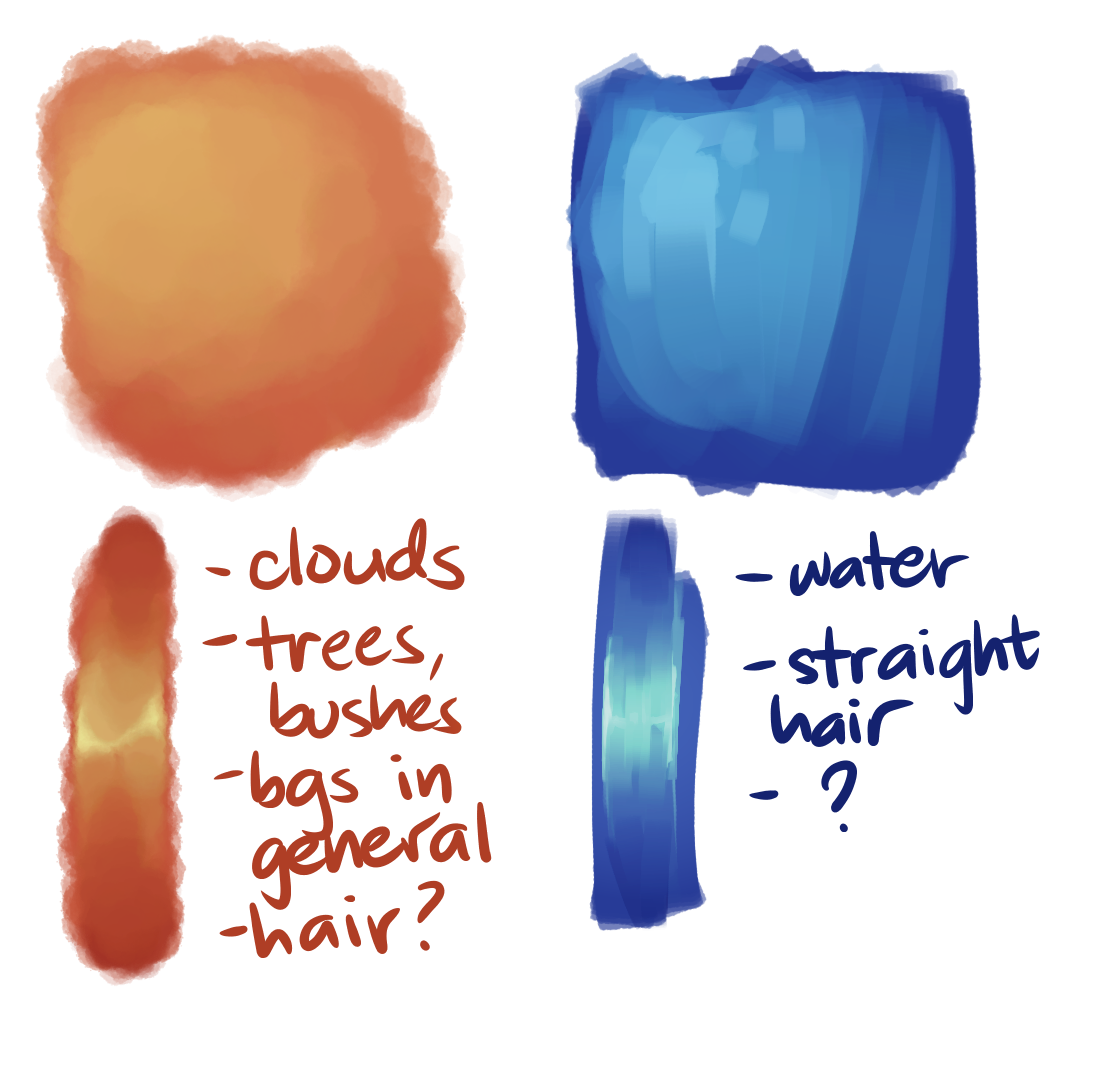 Hey I made some Medibang/firealpaca brushes and decided to