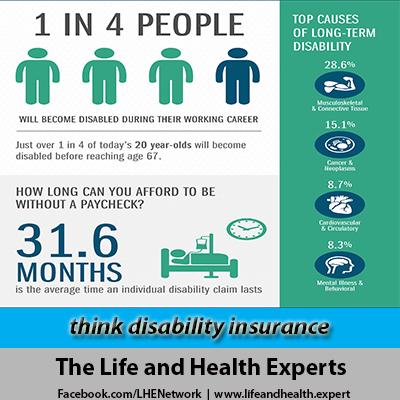 Think Disability Insurance Disabilityinsurance Insureyourlove