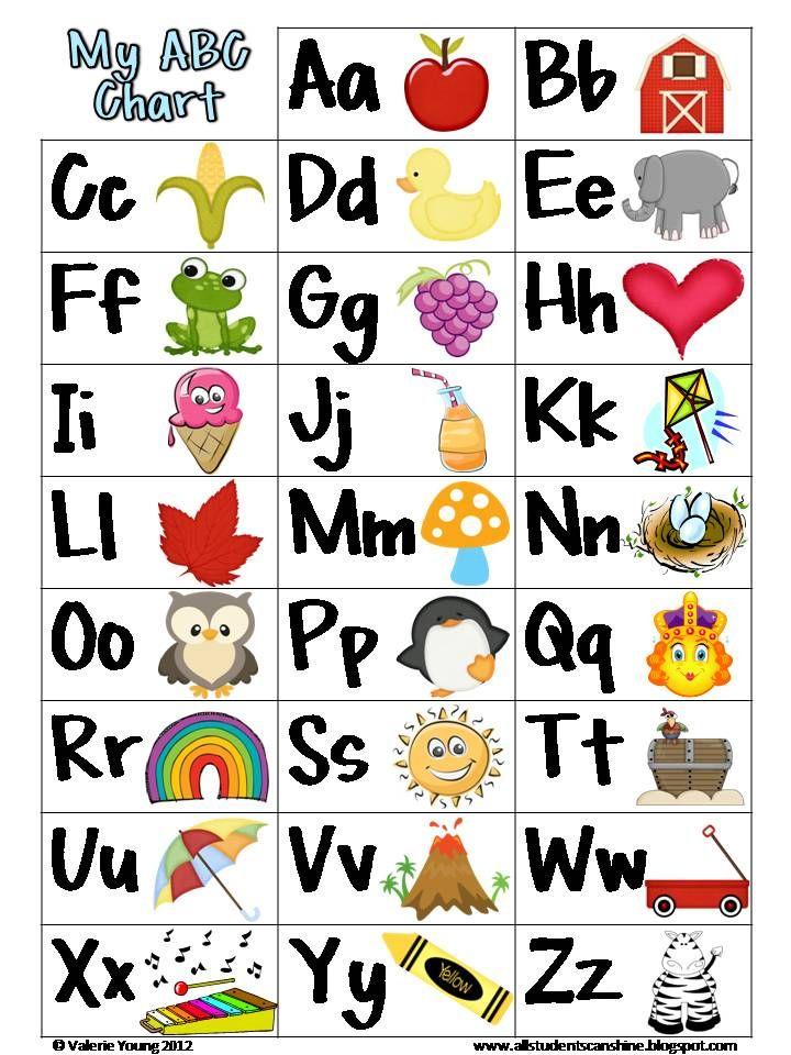 Abc Phonics For Kindergarten