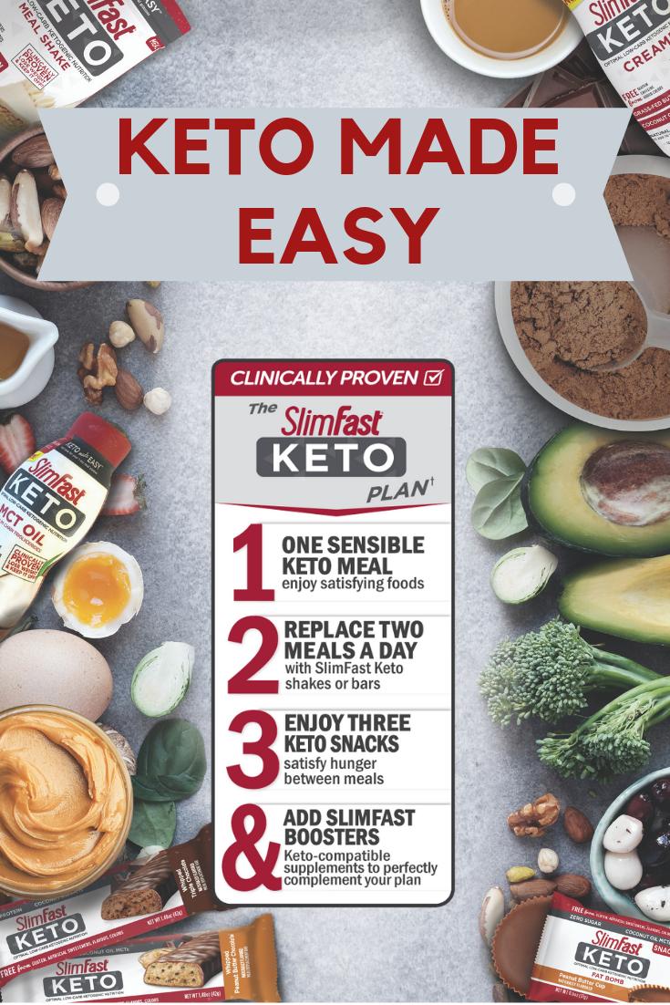 Optimal low-carb ketogenic nutrition | Slim fast diet plan ...