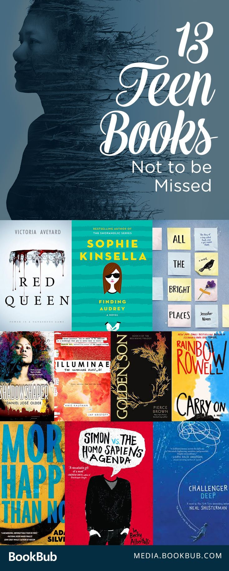 The Best Teen Books Of 2015 In 2018 Fave Books Pinterest Books