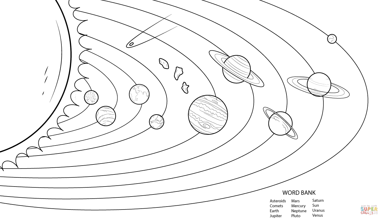 Stunning Solar System Coloring Book Ideas Throughout Pages