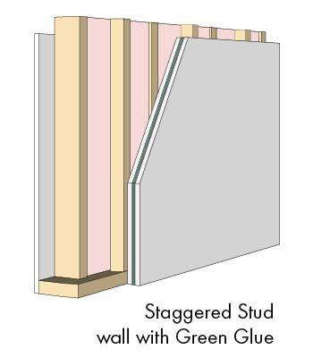 How To Build And Soundproof A Room Within A Room Sound Proofing