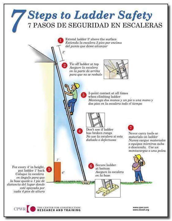 7 steps for ladder safety safety pinterest safety for Ladder safety tips