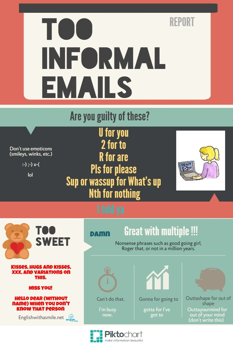 Formal and Informal Language in Emails Email writing