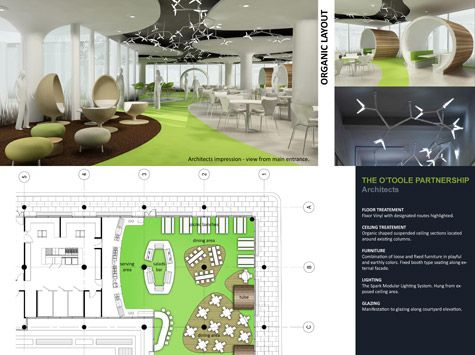 Image Result For Interior Design Thesis Projects Mood Board