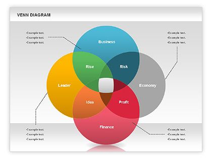 colorful venn diagram #00822 | resume concepts | pinterest | venn, Modern powerpoint