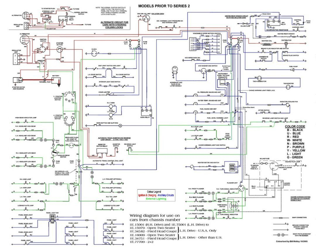 peugeot 206 wiring diagram user manual data wiring diagram peugeot 206 wiring diagram owners manual data [ 1080 x 845 Pixel ]