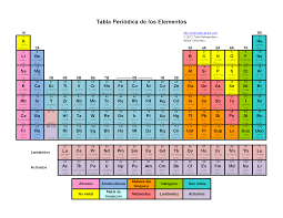 Resultado de imagen para tabla periodica actualizada 2013 para resultado de imagen para tabla periodica actualizada 2013 para imprimir urtaz Gallery