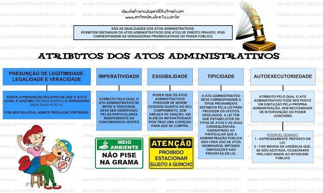 atributos do ato administrativo pdf