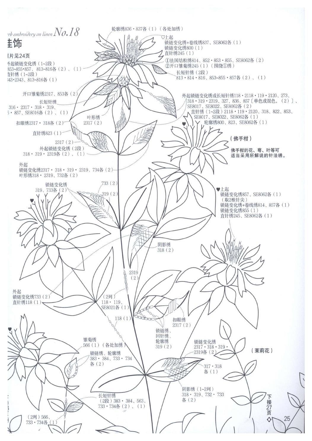 Emb0010 | Dibujo floral, Bordado japonés y Bordado