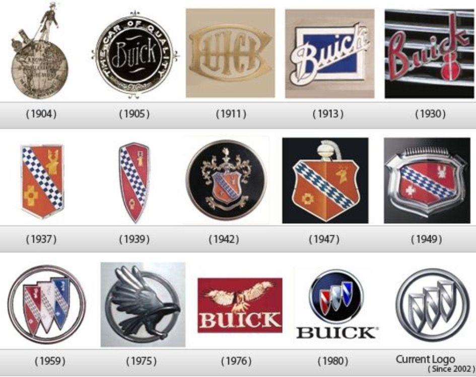 Pin by t!mv on Emblems Buick logo, Logo evolution, Car logos
