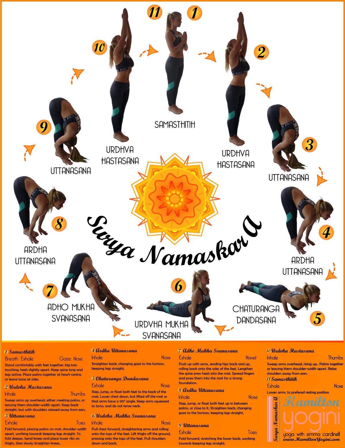Surya Namaskar A – Sun Salutation A   Yoga asanas, Yoga sun ...