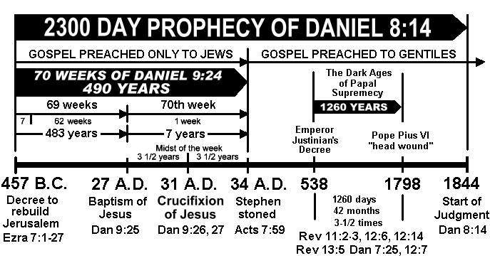 how prophet ezekiel was different from other prophets in the bible The book of ezekiel represents the message of the prophet by that name who was  ezekiel the bible  wayne a survey of the major prophets.