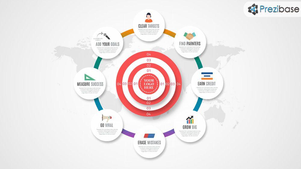 Clear Targets Bullseye Infographic Prezi Template  Prezi