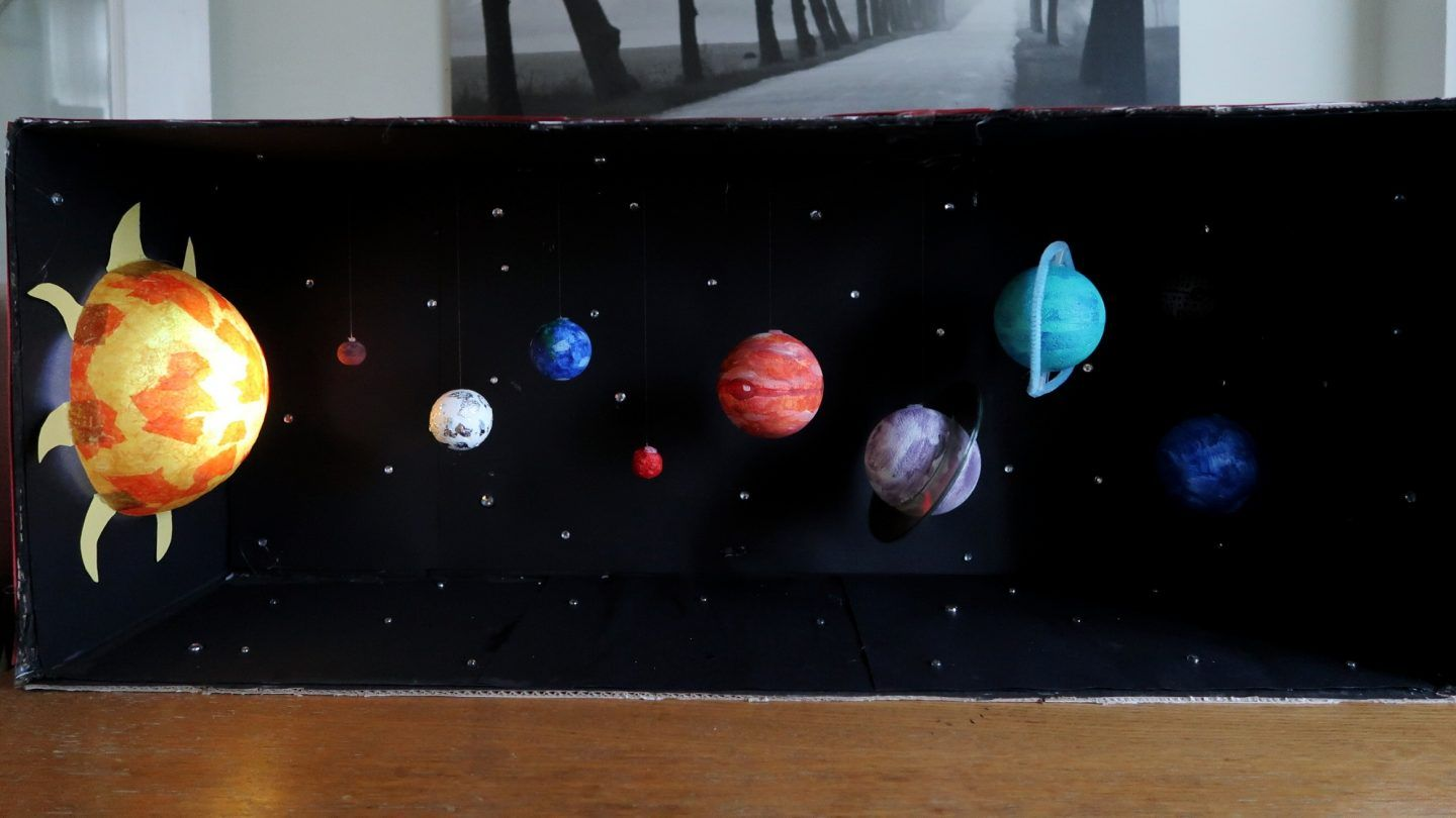 Light Up Model Solar System Craft Someone S Mum Solar System Projects Solar System Crafts Solar System Projects For Kids