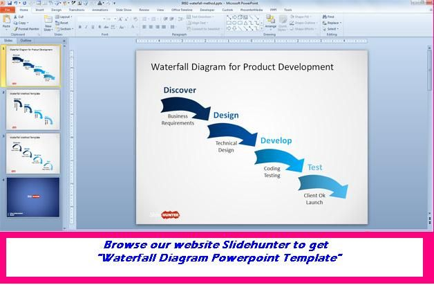 Free Waterfall Diagram For Powerpoint Free Powerpoint Templates