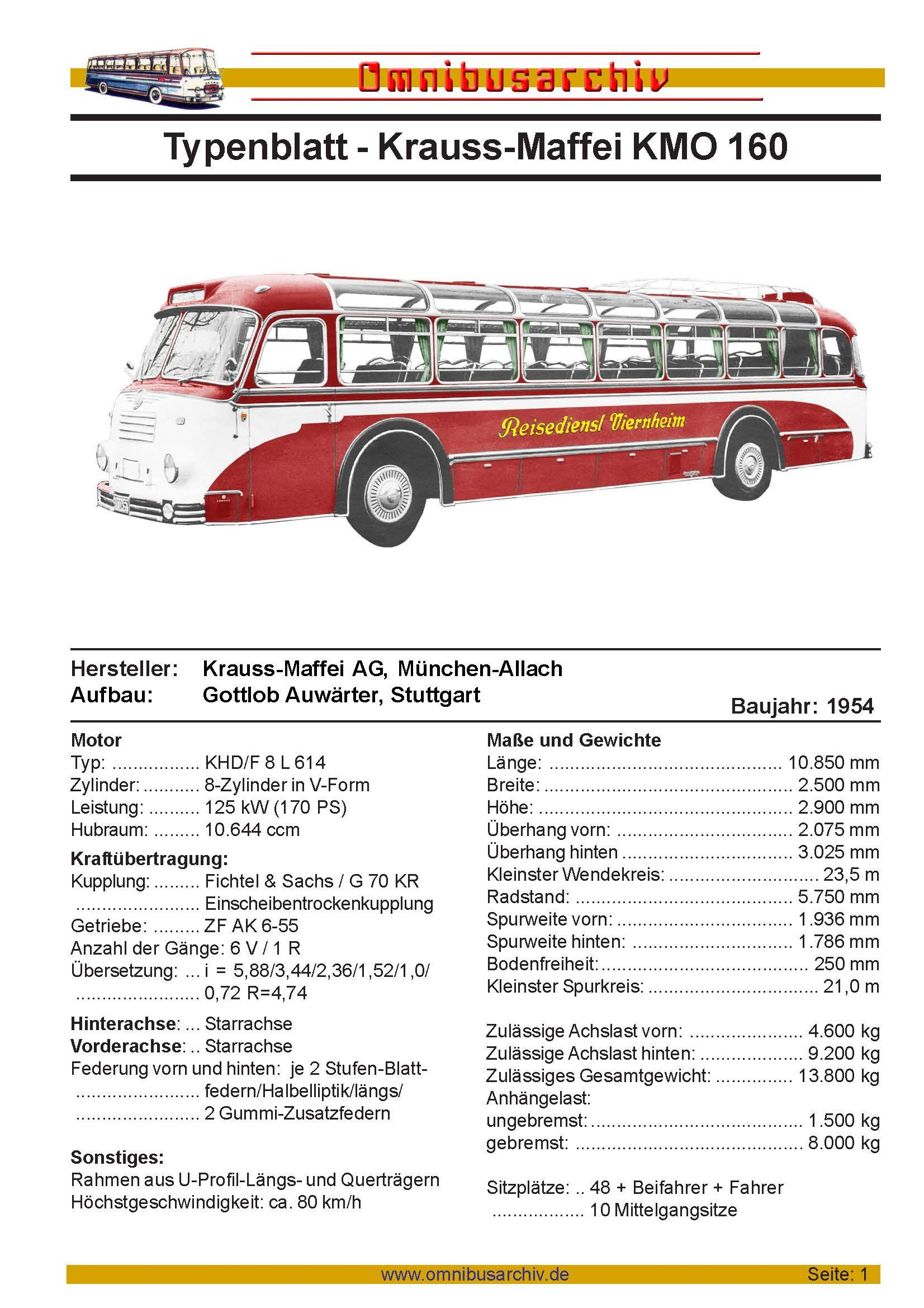 Krauss Maffei Kmo 160 1954 Busses Coaching All Over The World