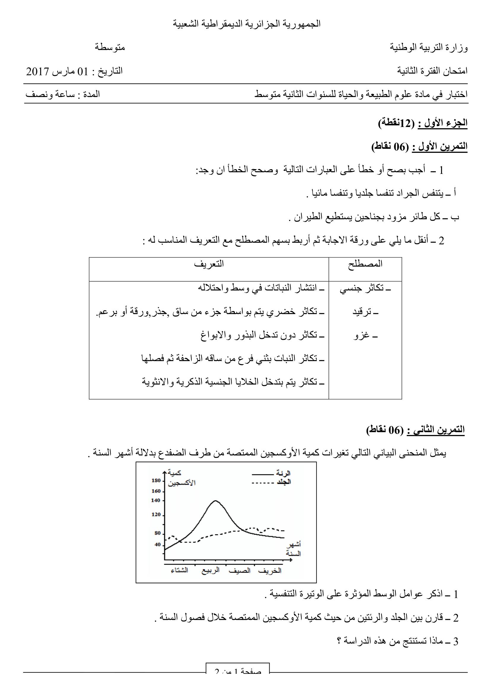 فروض و اختبارات السنة الثانية متوسط مادة العلوم الطبيعية الفصل الثاني 2016 2017 النموذج 09 Bullet Journal Exam Journal