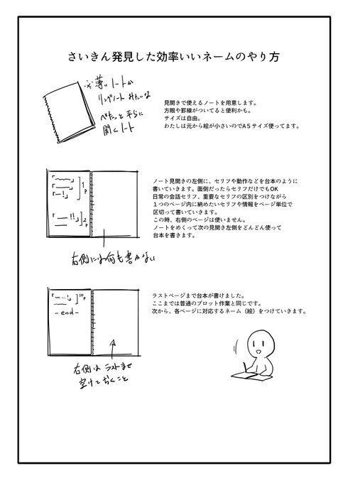 め いこい 小説