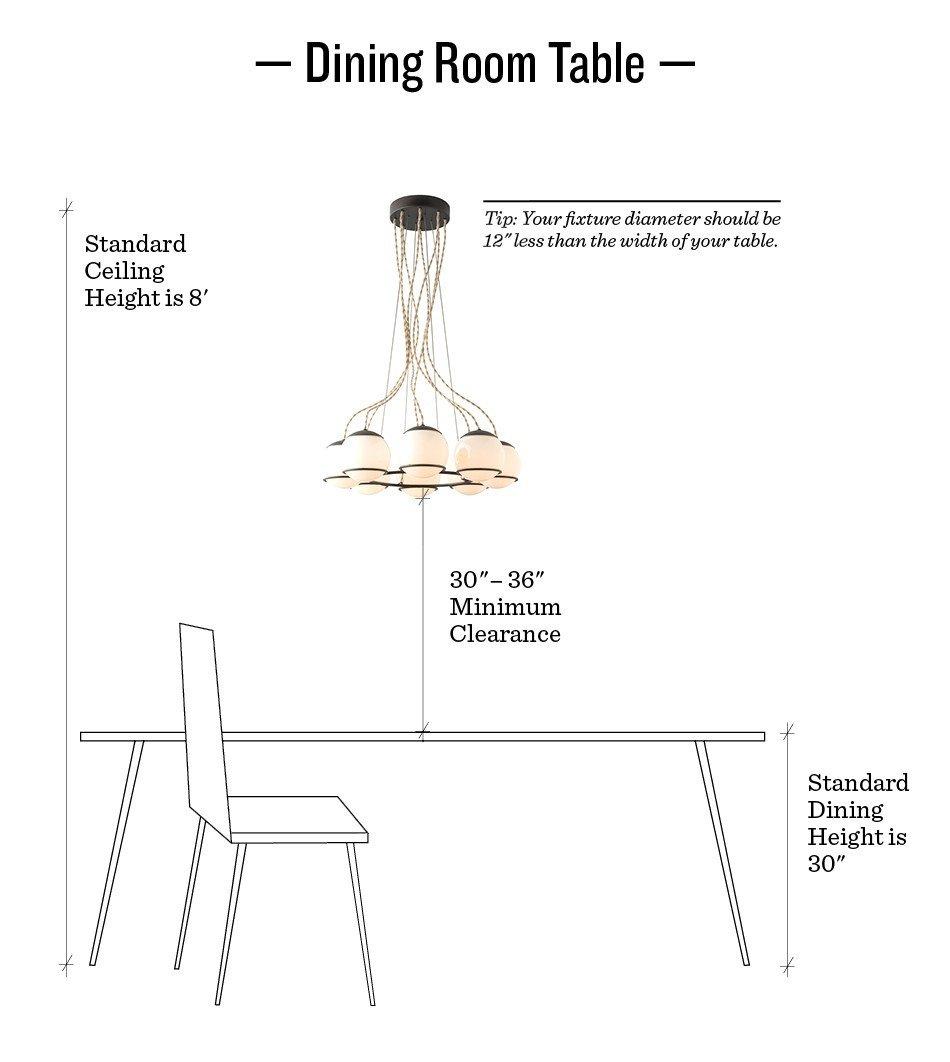 Schoolhouse 101 Hanging Pendants Chandeliers Dining Room Chandelier Hanging Pendants Pendant Chandelier