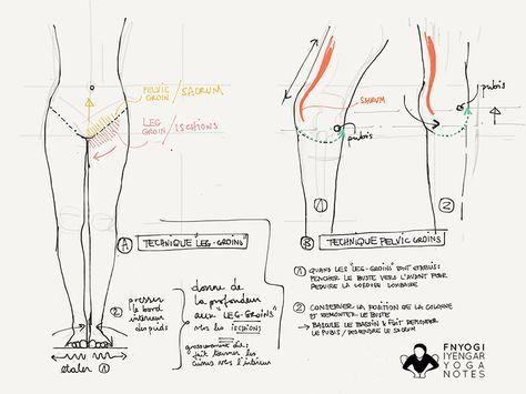 notes de workshop avec glenn ceresoli atelier de yoga