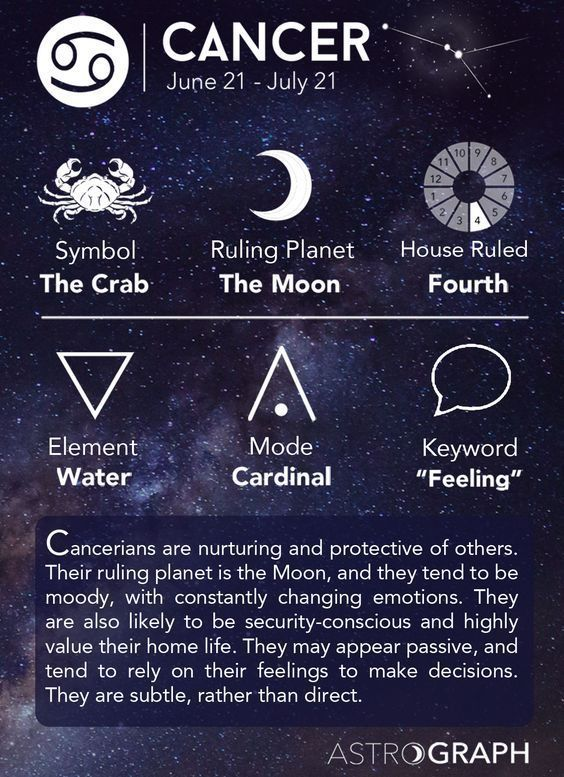 Cancer Cheat Sheet Astrology - Cancer Zodiac Sign - Learning Astrology - AstroGraph Astrology…
