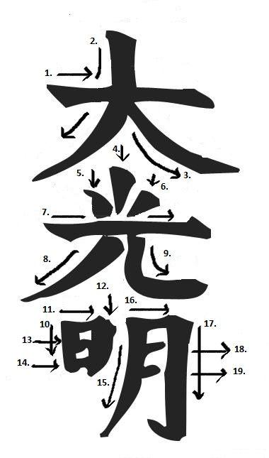 Na sintonização Reiki, o Daikomyo entra pelo nosso chakra