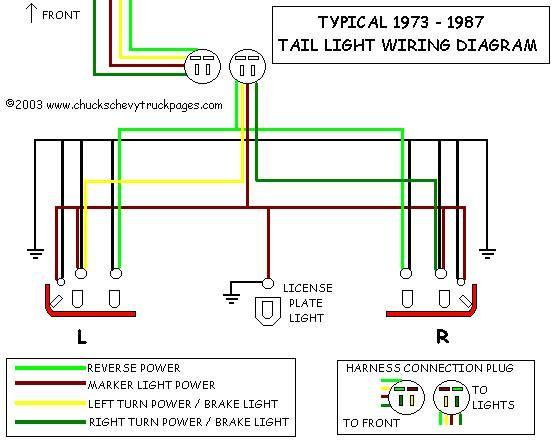85 Chevy Truck Wiring Diagram Typical Wiring Schematic Diagram For 1973 1987 Chevrolet Truck Trailer Light Wiring Led Trailer Lights Chevy Trucks