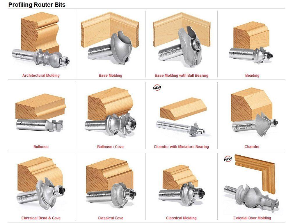 Herramientas de bricolaje y carpinter a para qu for Bricolaje en madera gratis