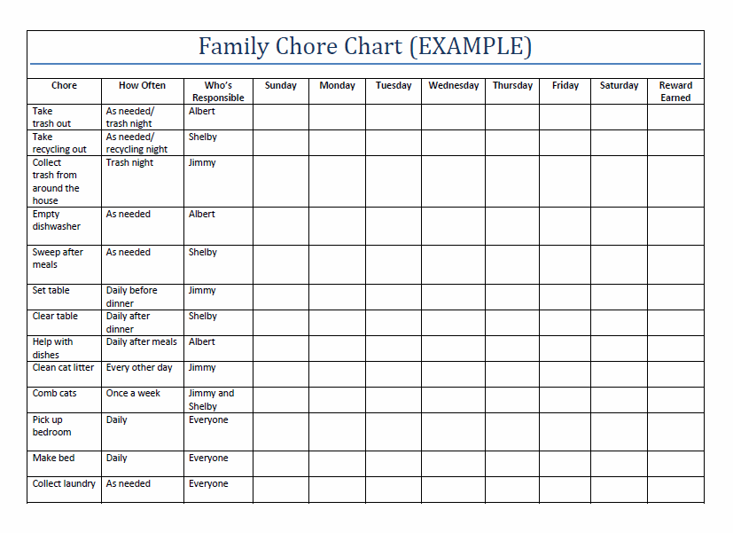 Household chore printable family chore charts template for House chores checklist template