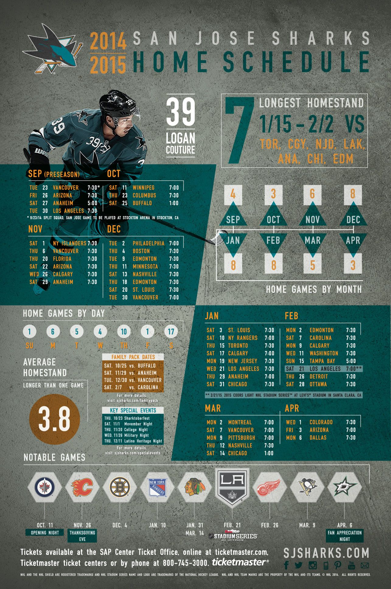2014-15 sharks home schedule infographic | sj sharks | pinterest
