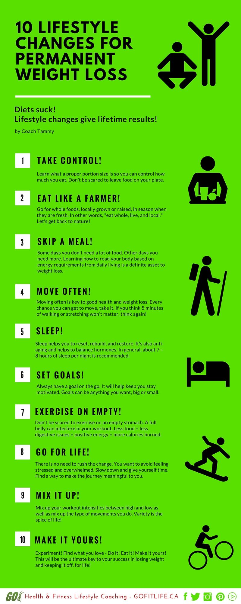 10 lifestyle changes for permanent weight loss infographic 1 rh pinterest com
