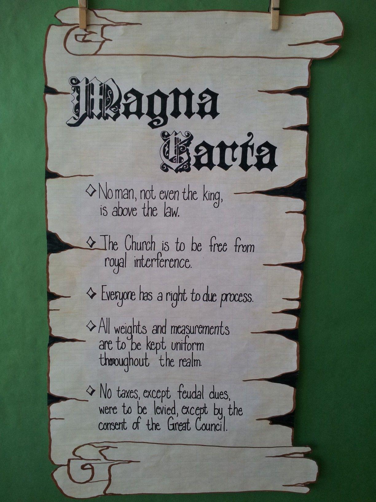 Anchor Chart – Magna Carta | Anchor charts, Charts and Anchors